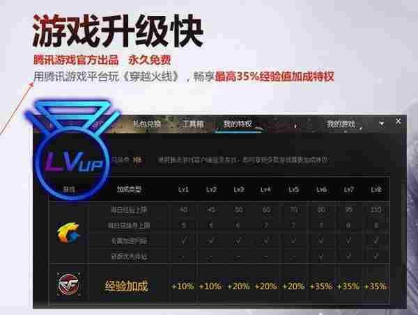 腾讯游戏平台CF专版v2.1.5.8024官方版